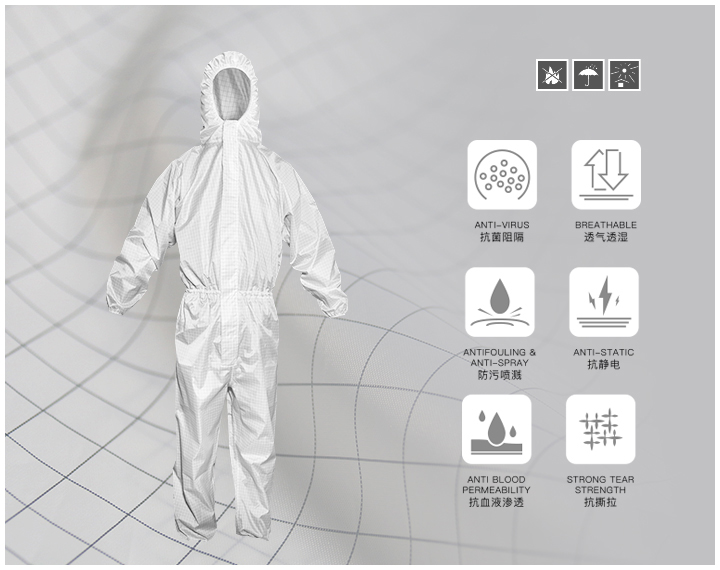 Nano Anti-bacterial isolation gown